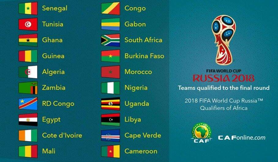 Football | Le calendrier  des qualifications mondial Russie 2018